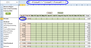 business forecasting template download