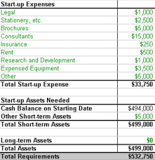 business start up costs worksheet download