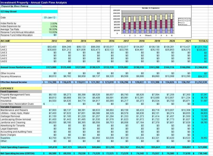 commercial real estate valuation spreadsheet