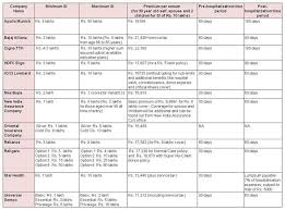 comparing medical plans template download