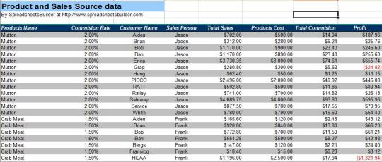 daily sales template excel