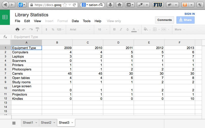 edit google spreadsheet