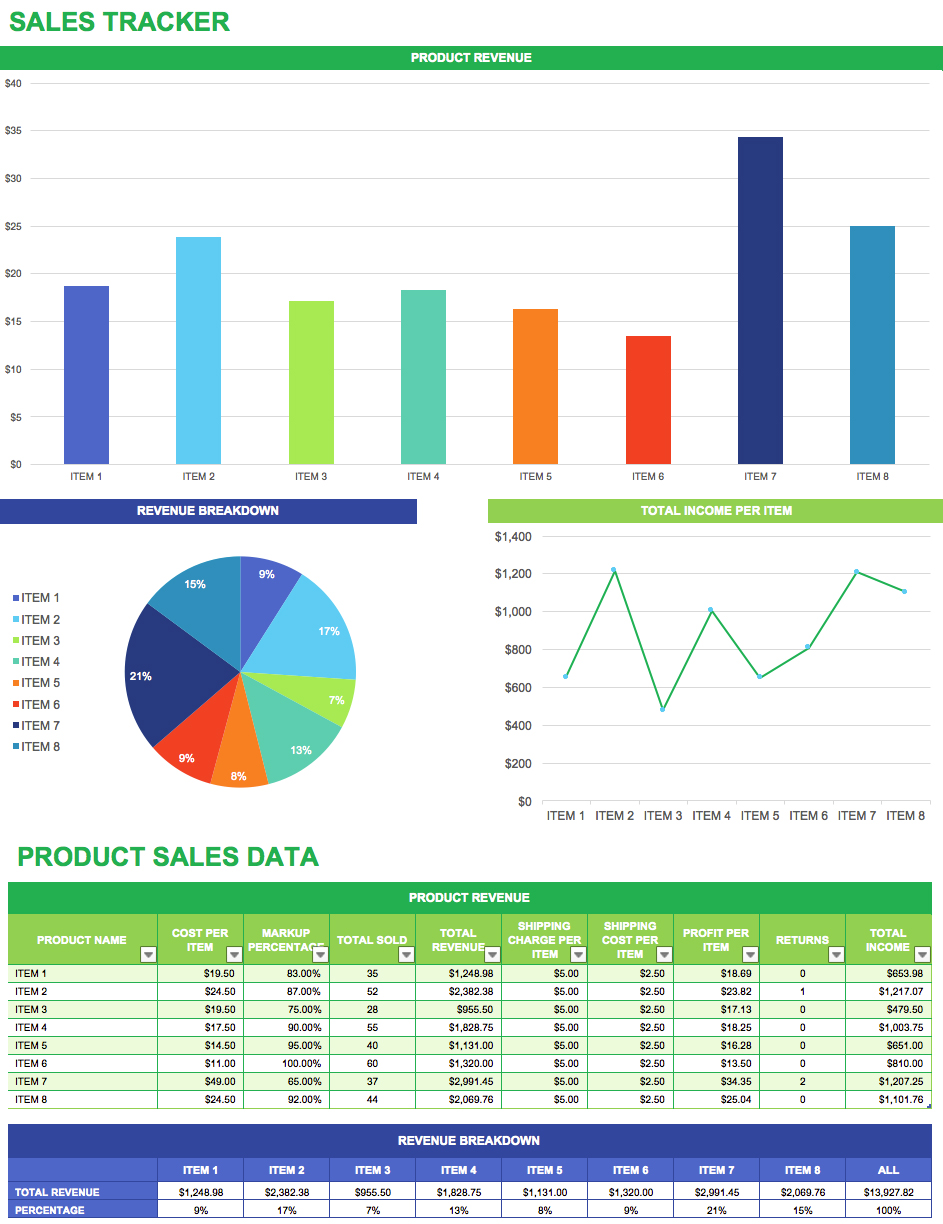 Excel sales tracking template for Excel shipping tracking template