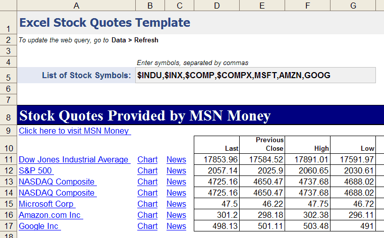 excel stock quotes template