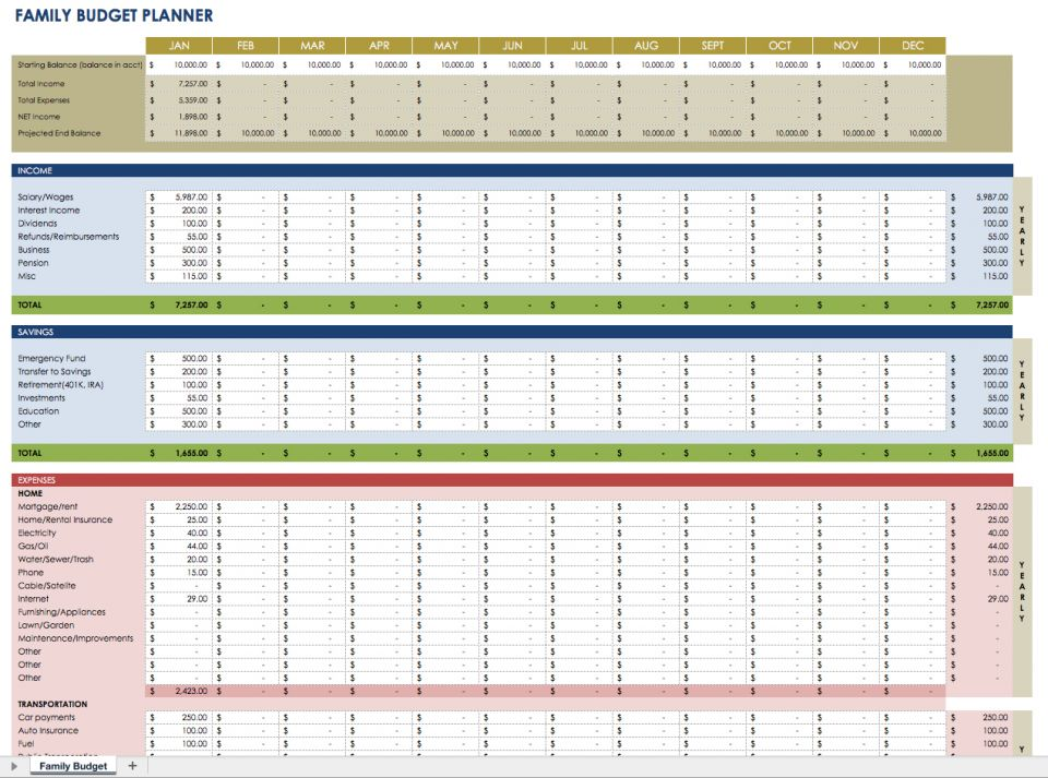family monthly budget planner example template