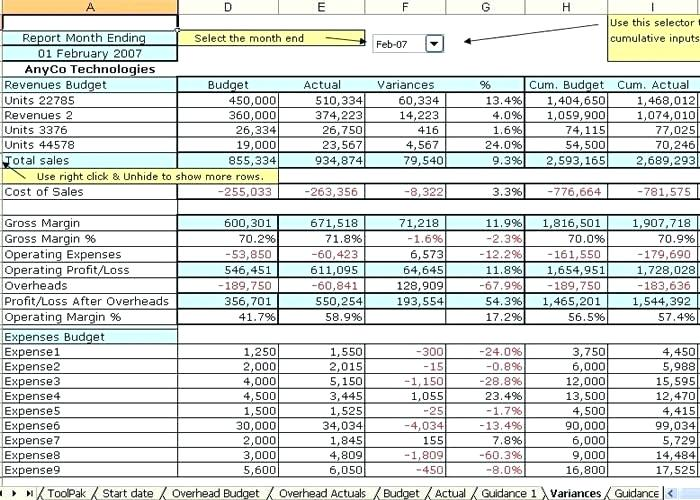 Examples Of Business Spreadsheet