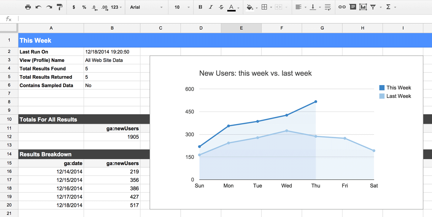 google analytics spreadsheets free