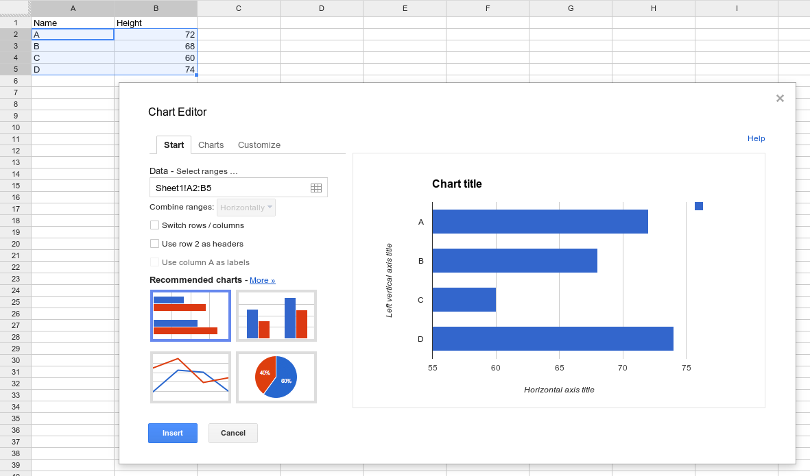 google chart templates spreadsheet