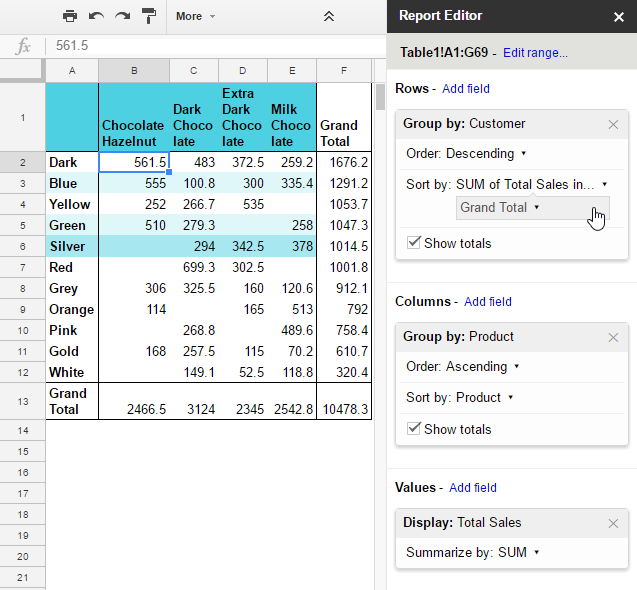 google sheets pivot table count