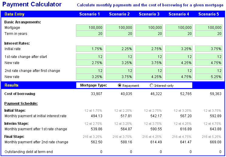 home loan calculator xls