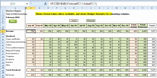 Budget forecast excel spreadsheet samplebusinessresume for Budget to actual template