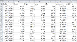 how to import stock prices into excel from yahoo finance download