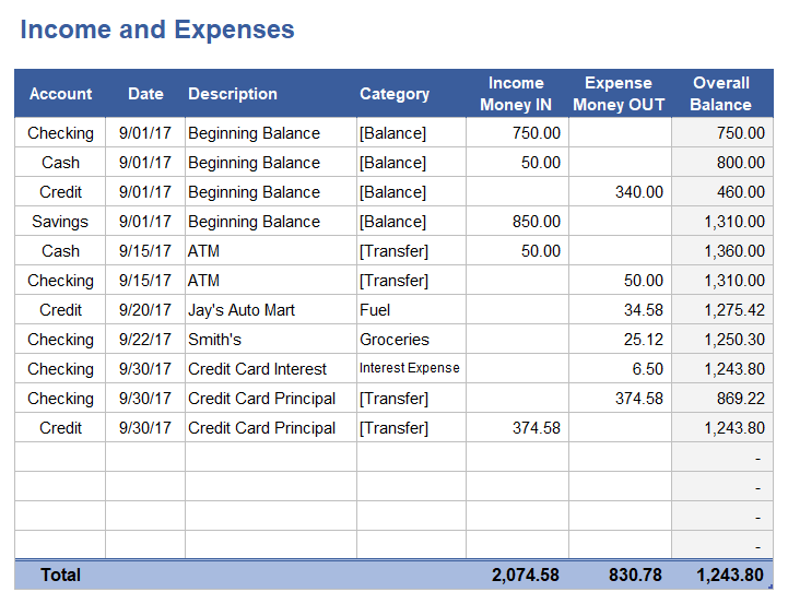 income and expense monthly budget excel template