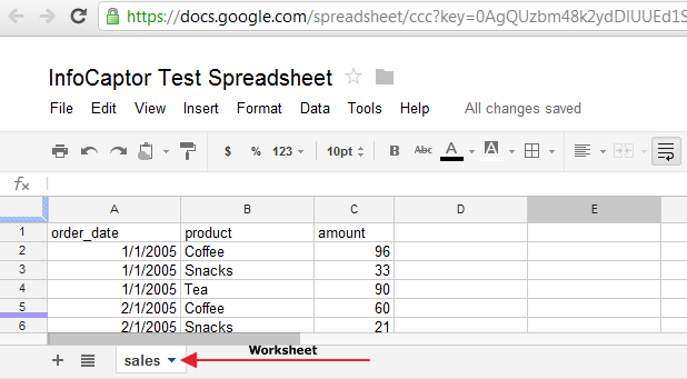 kpi excel spreadsheet template