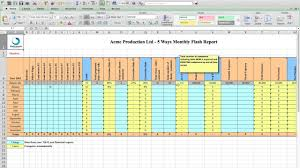 kpi spreadsheet excel download