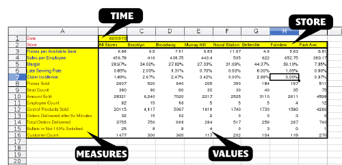 kpi tracking spreadsheet