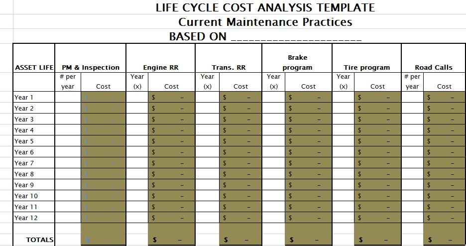 life cycle cost analysis template