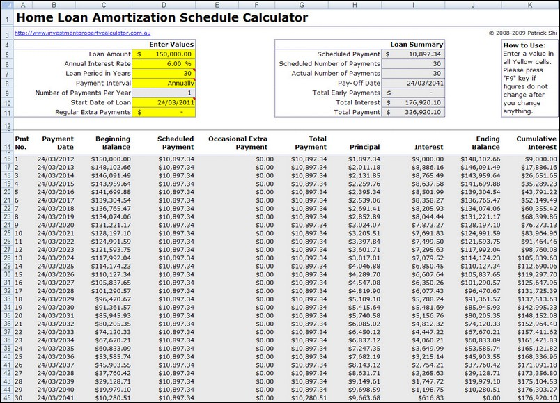 loan calculator excel template spreadsheet