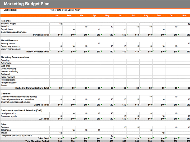 marketing budget plan pdf