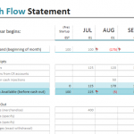 monthly cash flow template download