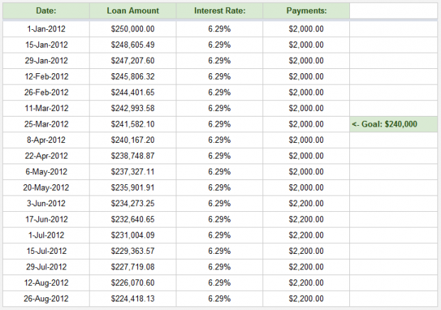 mortgage spreadsheet google docs