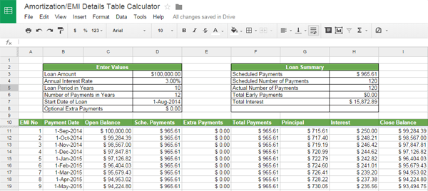 mortgage spreadsheet with extra payments