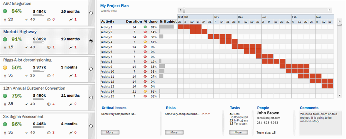 my project management dashboard excel
