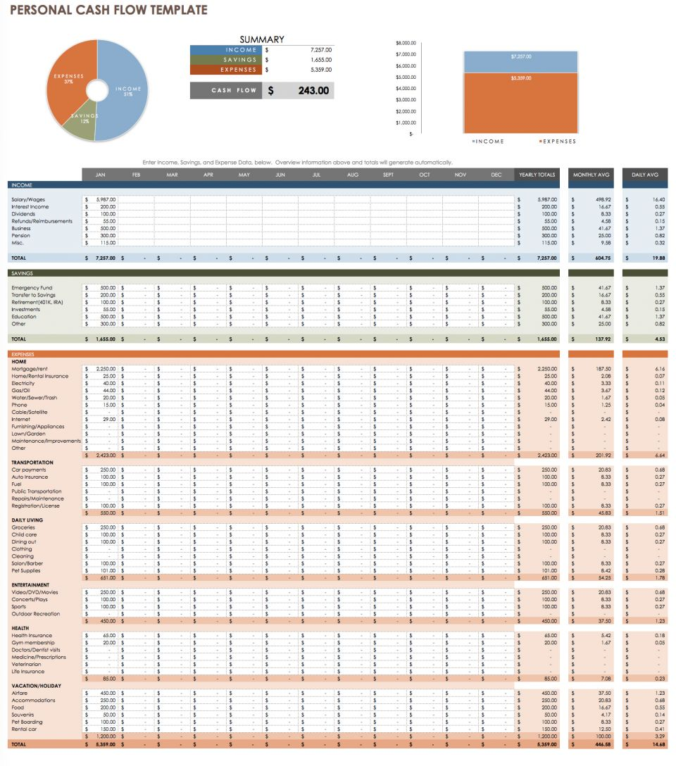 personal cash flow template excel samplebusinessresume