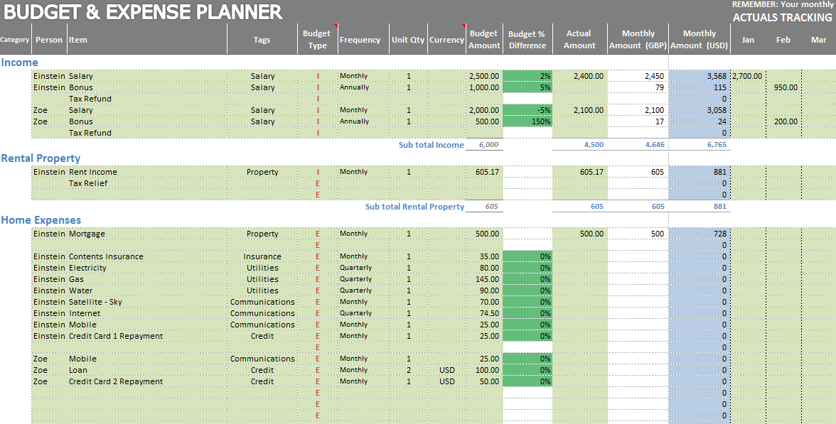 Personal Daily Expense Sheet Excel Samplebusinessresume