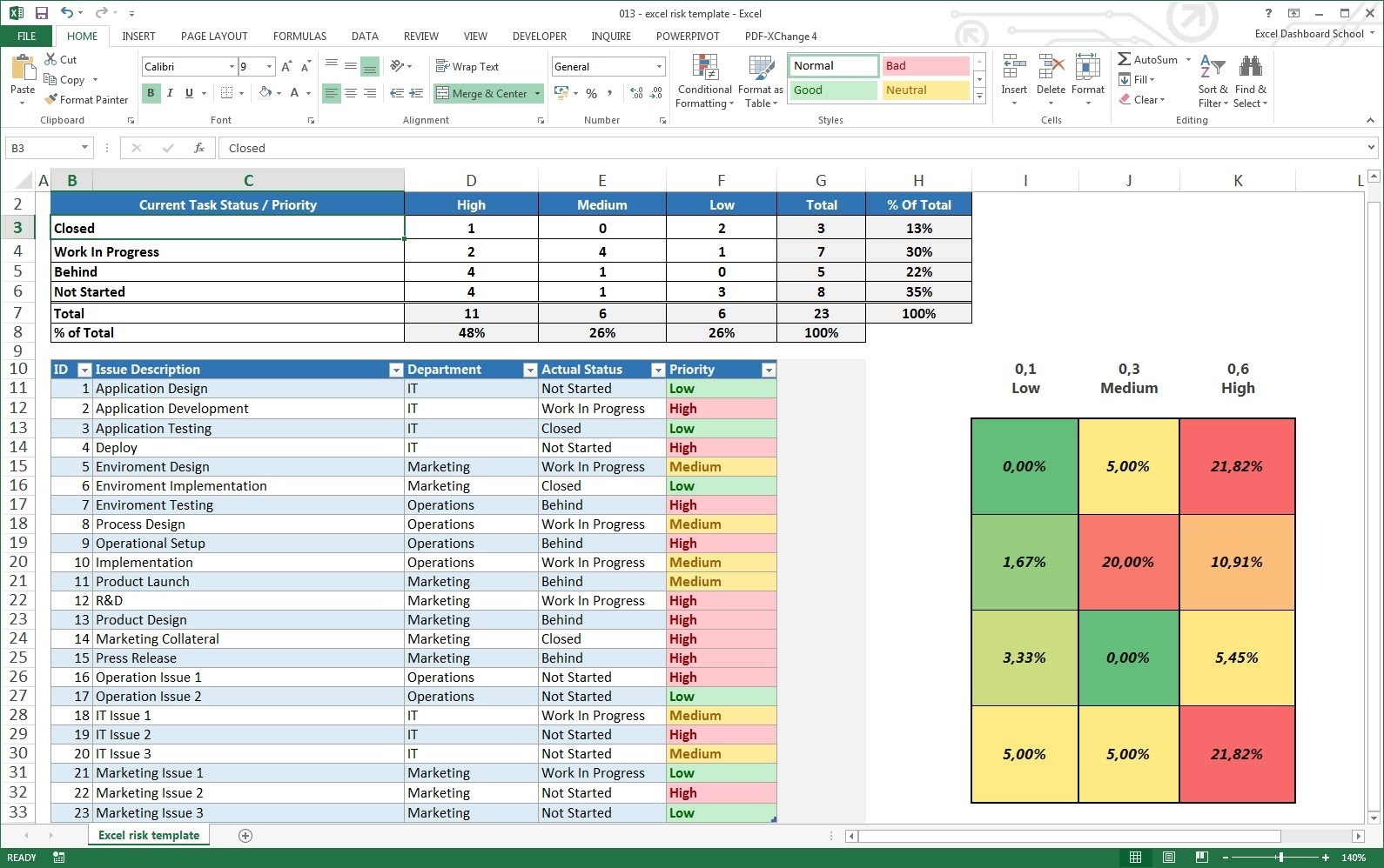 project management excel template free download koni polycode co