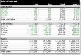 restaurant expense spreadsheet template download