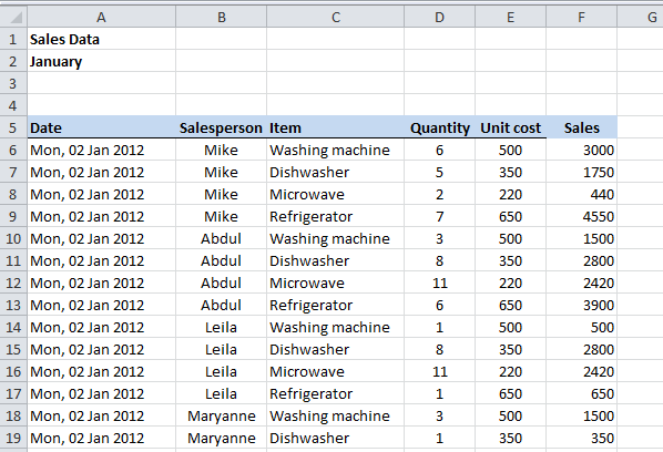 sample excel sales data elita aisushi co