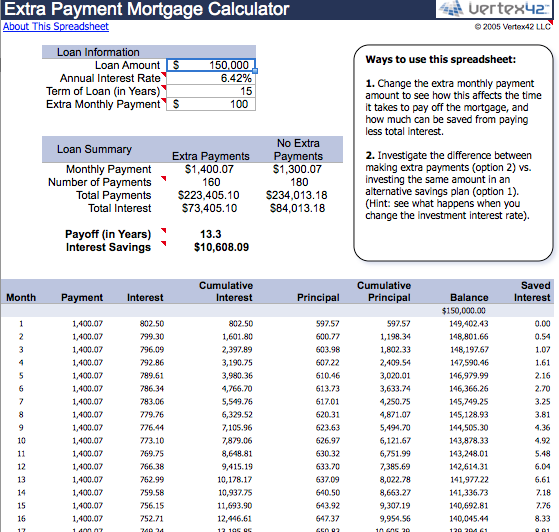 spreadsheets payment mortgage