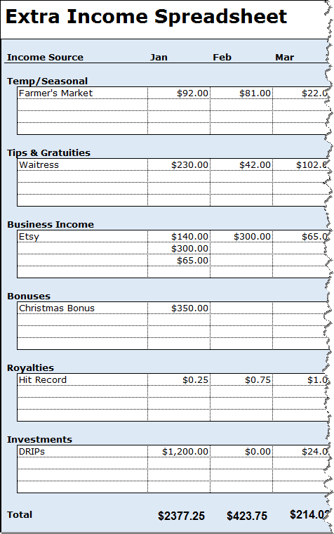 weekly income spreadsheet