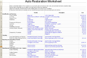 Car Restoration Cost Worksheet