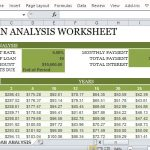 Loan Analysis Worksheet Templates for Personal and Corporate Loans