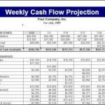 cash flow budget worksheet download