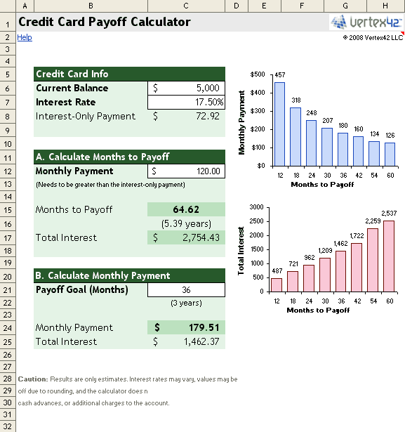 credit card mortgage extra payment calculator