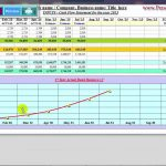 excel monthly cash flow template