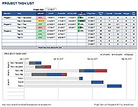 free gantt charts for beginners