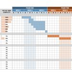 gantt chart task templates for excel