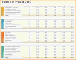 home renovation budget planner spreadsheet download