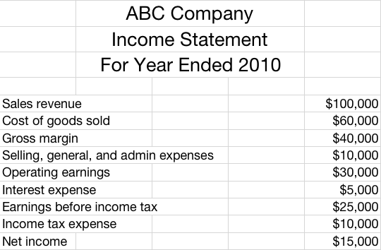 income statement excel spreadsheet
