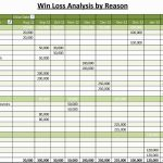 vehicle life cycle cost analysis excel spreadsheet fresh patent us