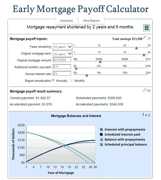 mortgage amortization calculator early payoff