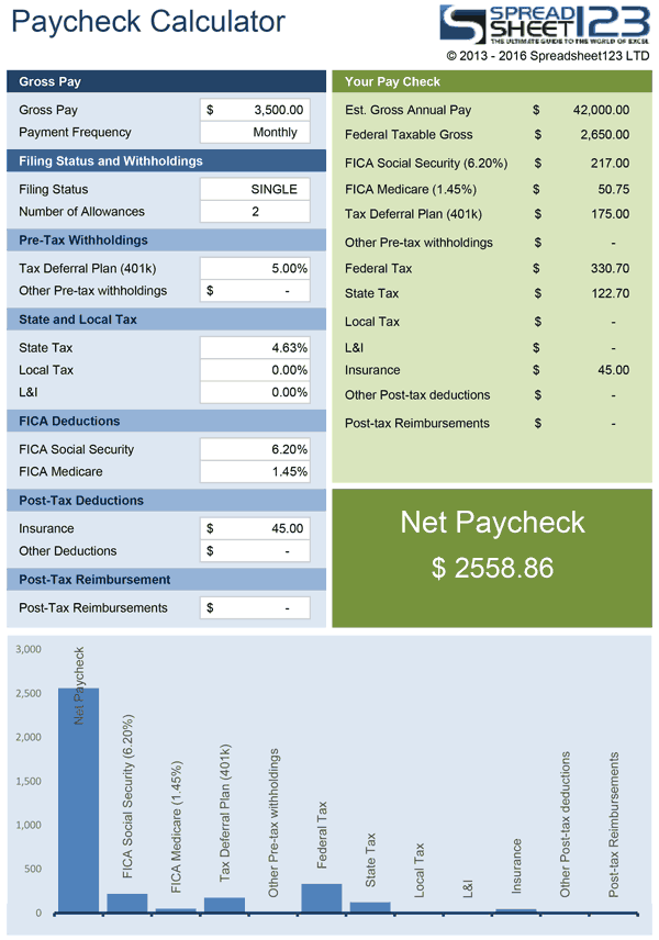 paycheck calculator spreadsheet