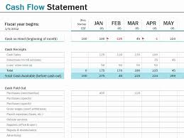 personal annual cash flow statement template download