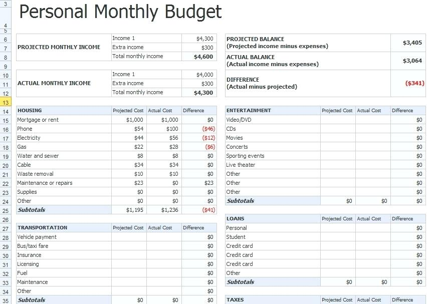 personal finance spreadsheet for beginners