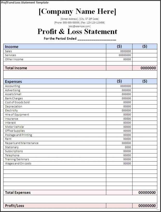 simple profit loss spreadsheet New Profit and loss template experimental templates statement marevinho