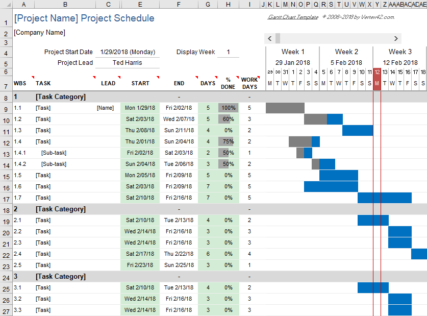 simple gantt chart template free